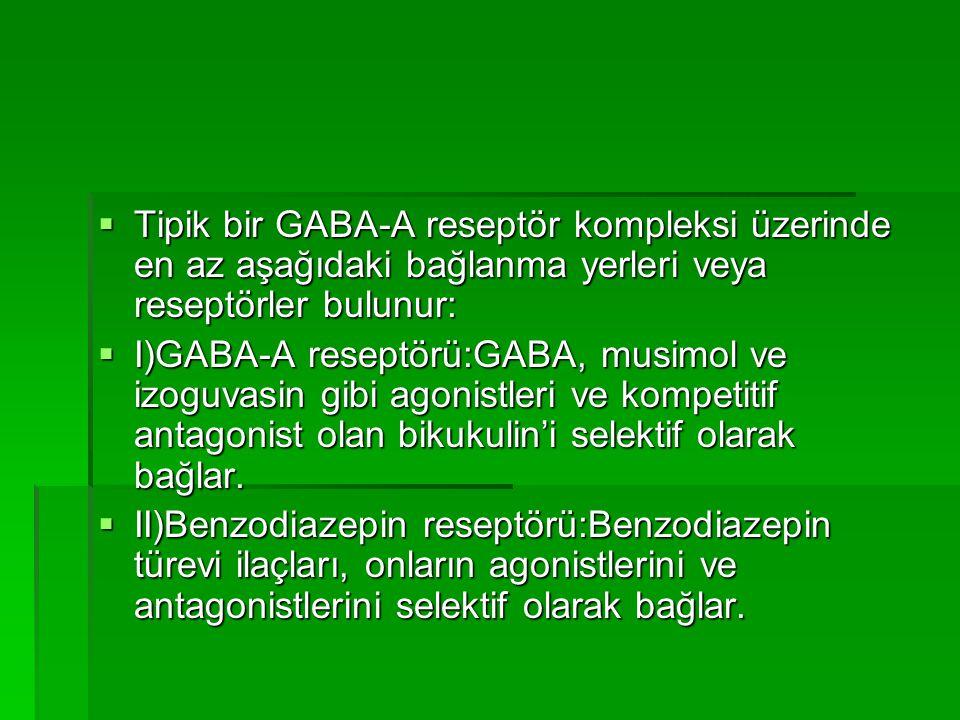  Tipik bir GABA-A reseptör kompleksi üzerinde en az aşağıdaki bağlanma yerleri veya reseptörler bulunur:  I)GABA-A reseptörü:GABA, musimol ve izoguvasin gibi agonistleri ve kompetitif antagonist olan bikukulin'i selektif olarak bağlar.