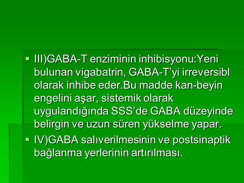  III)GABA-T enziminin inhibisyonu:Yeni bulunan vigabatrin, GABA-T'yi irreversibl olarak inhibe eder.Bu madde kan-beyin engelini aşar, sistemik olarak uygulandığında SSS'de GABA düzeyinde belirgin ve uzun süren yükselme yapar.