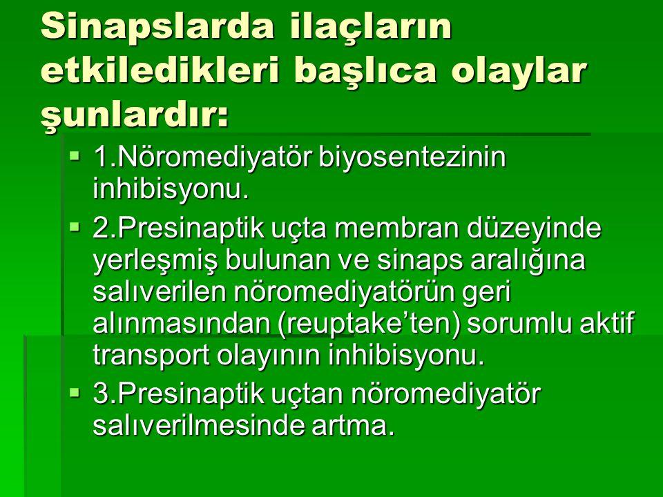 Sinapslarda ilaçların etkiledikleri başlıca olaylar şunlardır:  1.Nöromediyatör biyosentezinin inhibisyonu.