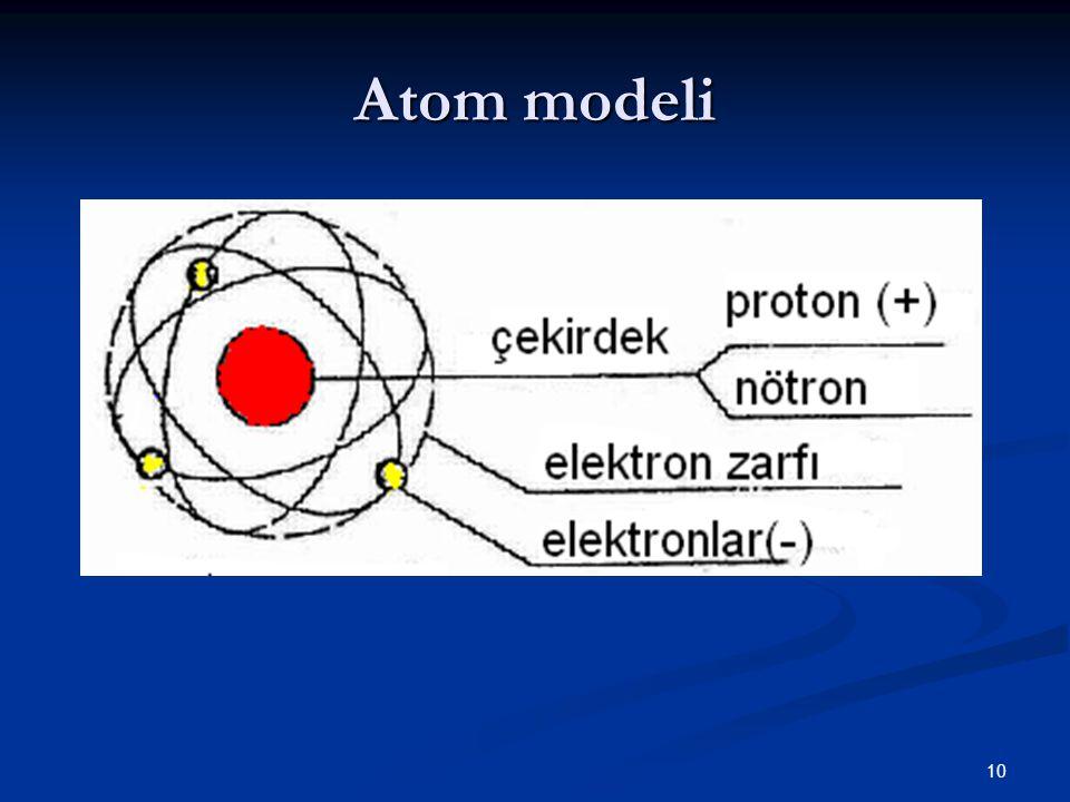 10 Atom modeli