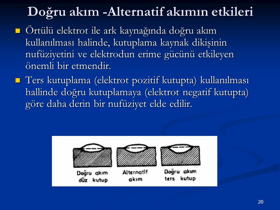 20 Doğru akım -Alternatif akımın etkileri Örtülü elektrot ile ark kaynağında doğru akım kullanılması halinde, kutuplama kaynak dikişinin nufüziyetini ve elektrodun erime gücünü etkileyen önemli bir etmendir.