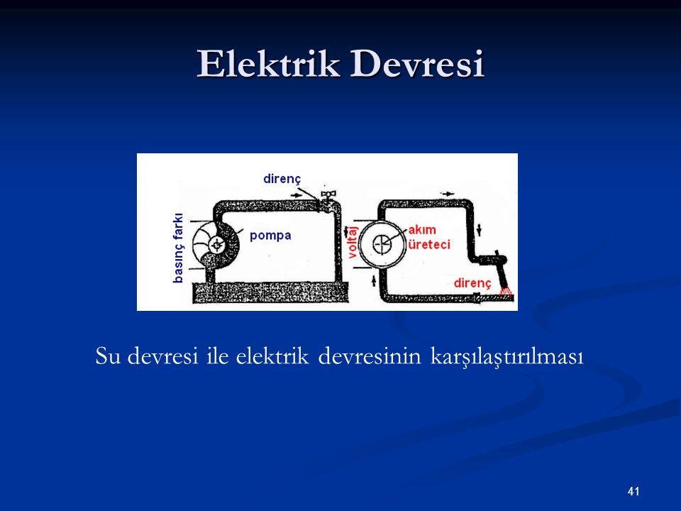 41 Elektrik Devresi Su devresi ile elektrik devresinin karşılaştırılması