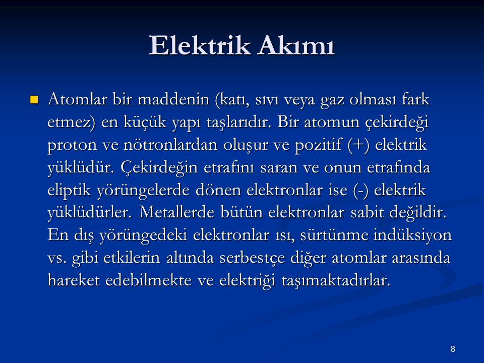 8 Elektrik Akımı Atomlar bir maddenin (katı, sıvı veya gaz olması fark etmez) en küçük yapı taşlarıdır. Bir atomun çekirdeği proton ve nötronlardan ol