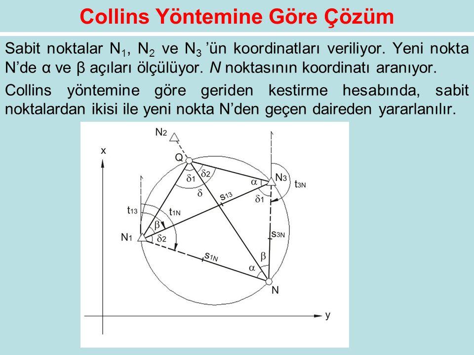Collins Yöntemine Göre Çözüm Sabit noktalar N 1, N 2 ve N 3 'ün koordinatları veriliyor. Yeni nokta N'de α ve β açıları ölçülüyor. N noktasının koordi