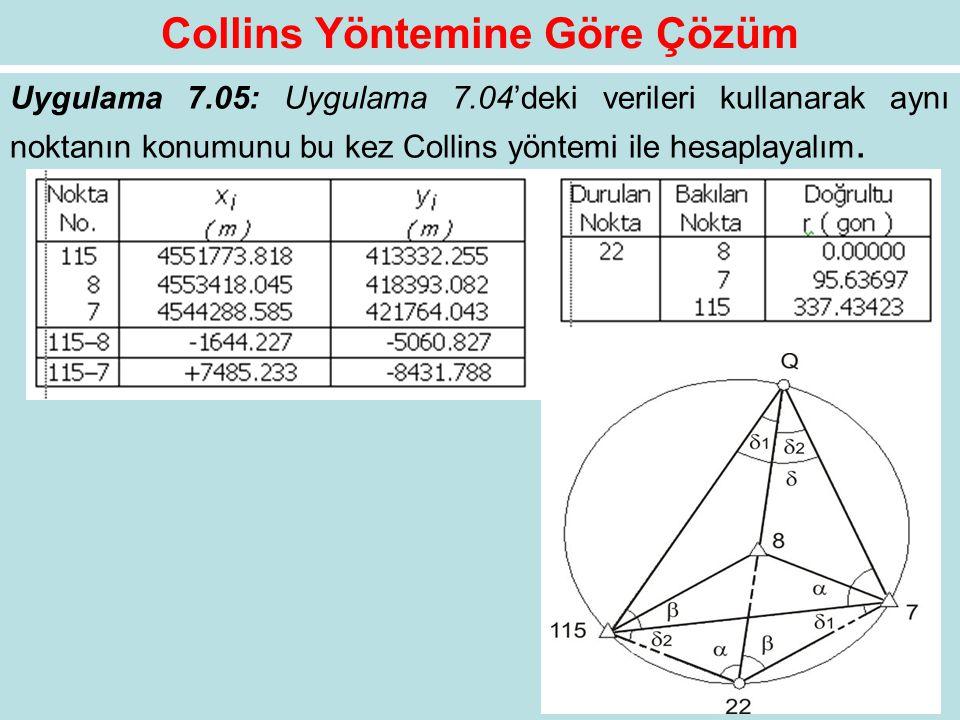 Collins Yöntemine Göre Çözüm Uygulama 7.05: Uygulama 7.04'deki verileri kullanarak aynı noktanın konumunu bu kez Collins yöntemi ile hesaplayalım.