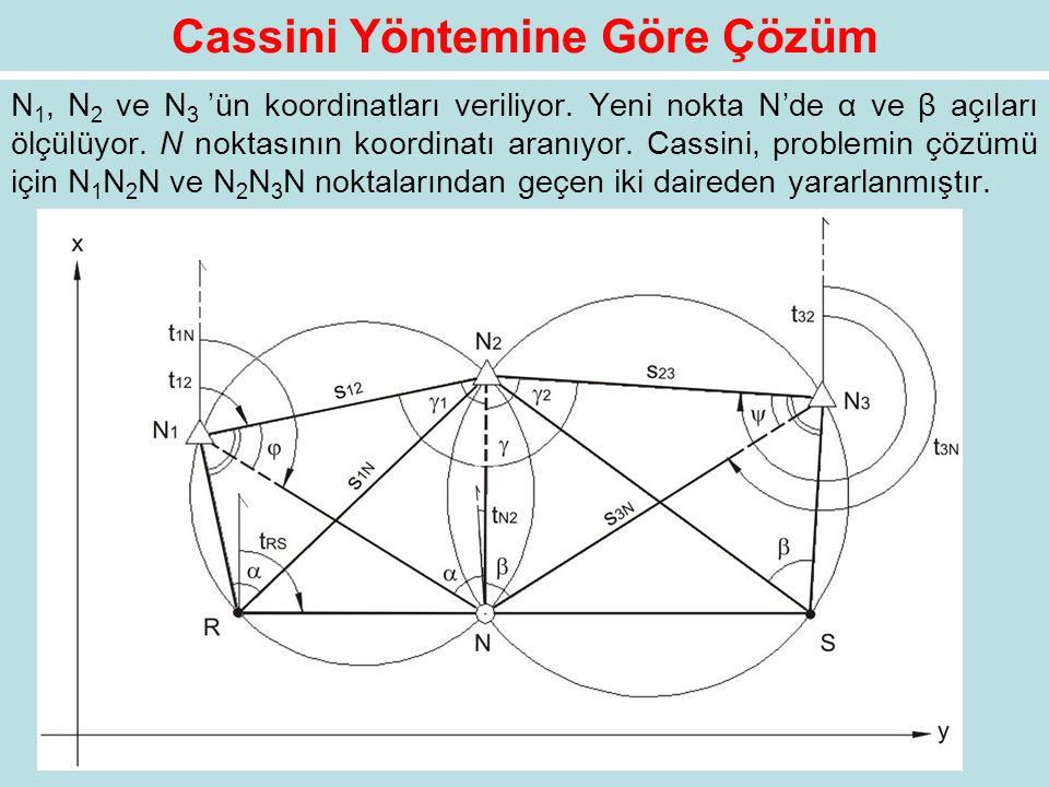 Cassini Yöntemine Göre Çözüm N 1, N 2 ve N 3 'ün koordinatları veriliyor. Yeni nokta N'de α ve β açıları ölçülüyor. N noktasının koordinatı aranıyor.