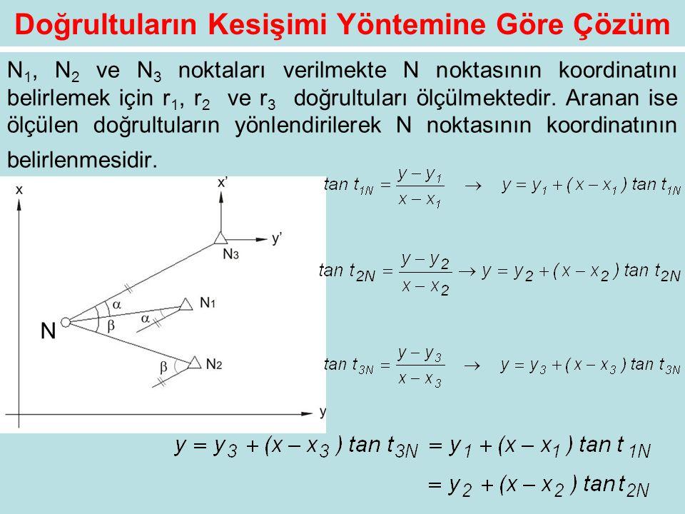 Doğrultuların Kesişimi Yöntemine Göre Çözüm N 1, N 2 ve N 3 noktaları verilmekte N noktasının koordinatını belirlemek için r 1, r 2 ve r 3 doğrultular