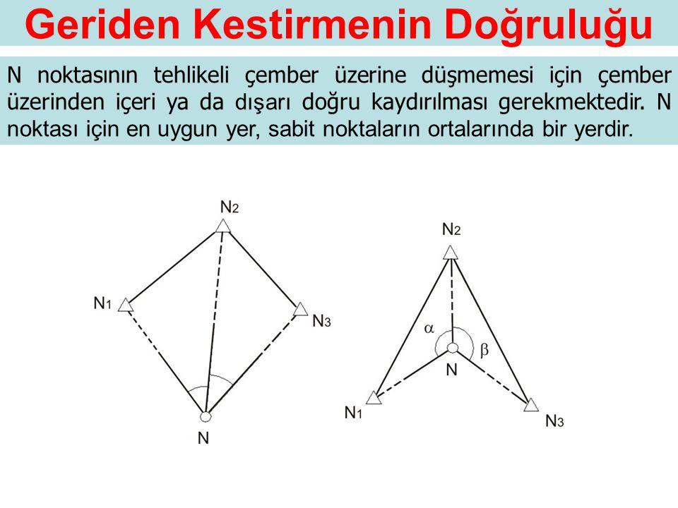 N noktasının tehlikeli çember üzerine düşmemesi için çember üzerinden içeri ya da dışarı doğru kaydırılması gerekmektedir. N noktası için en uygun yer