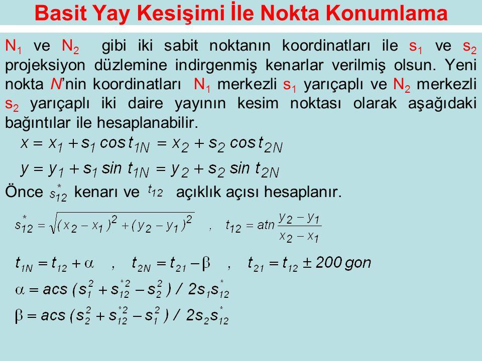 Basit Yay Kesişimi İle Nokta Konumlama N 1 ve N 2 gibi iki sabit noktanın koordinatları ile s 1 ve s 2 projeksiyon düzlemine indirgenmiş kenarlar veri
