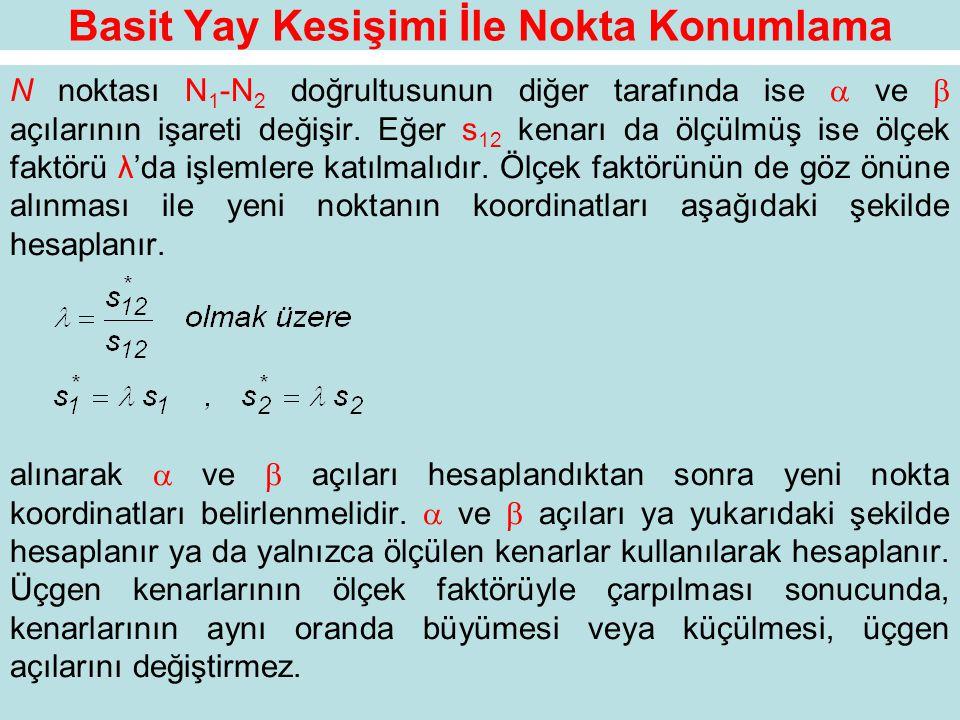 Basit Yay Kesişimi İle Nokta Konumlama N noktası N 1 -N 2 doğrultusunun diğer tarafında ise  ve  açılarının işareti değişir. Eğer s 12 kenarı da ölç