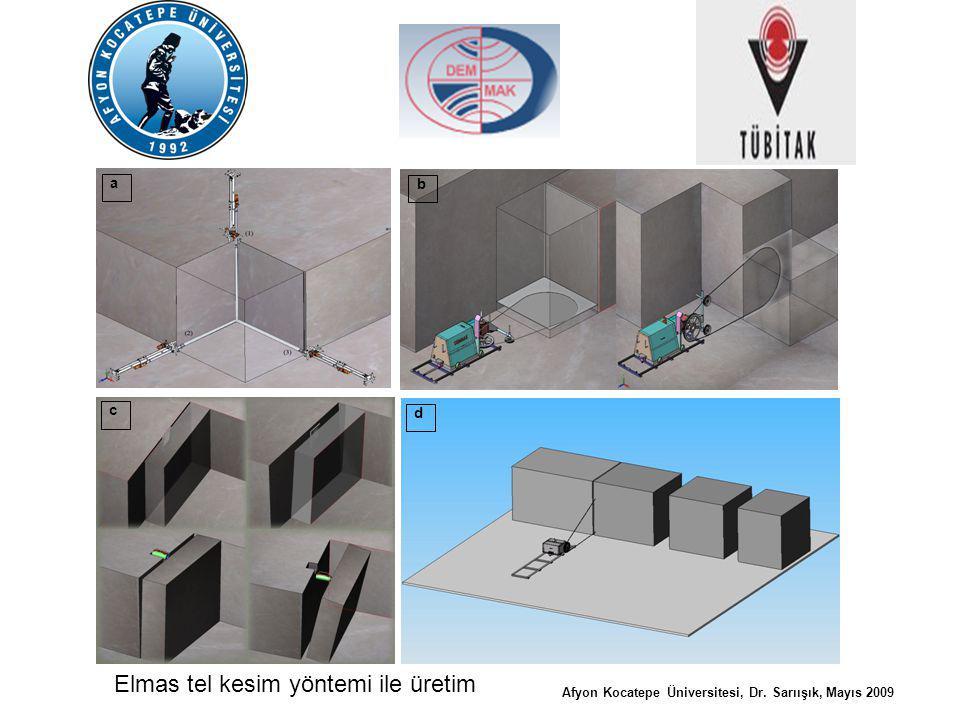 Traverten bloğunu devirme işlemi Traverten ocaklarında devirme işleminde blok üzerindeki suyolları devirme işlemi sırasında parçalanmalara yol açmaktadır.