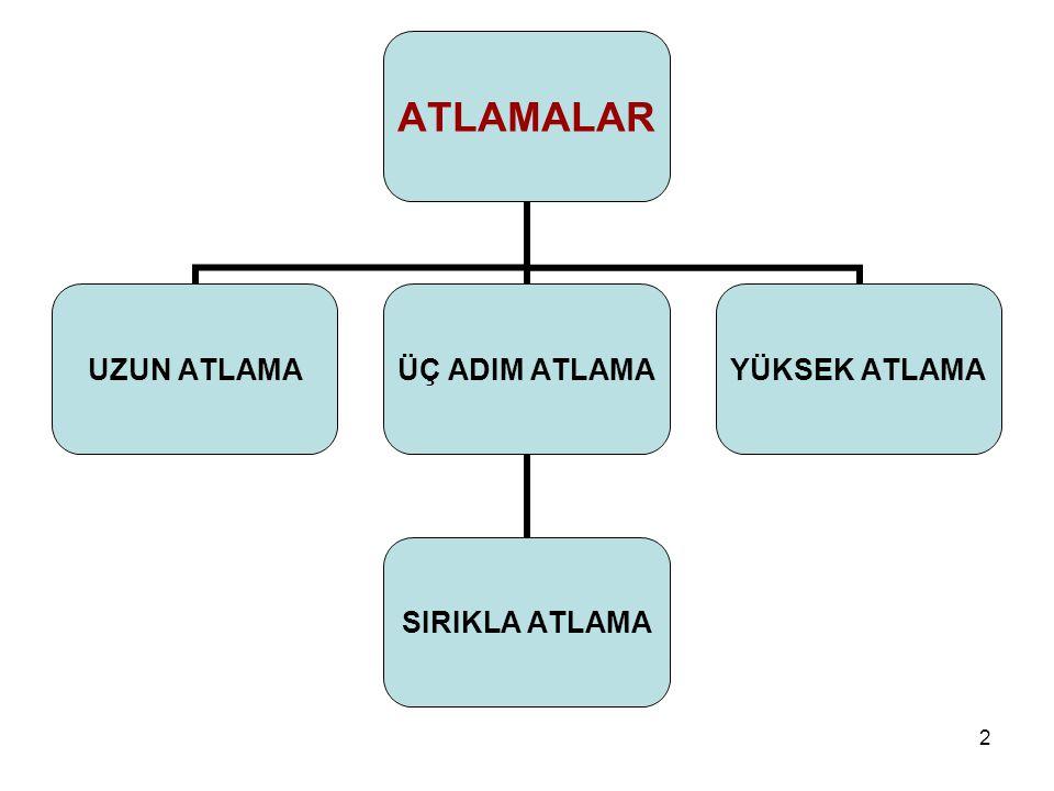 43 SIRIKLA ATLAMA