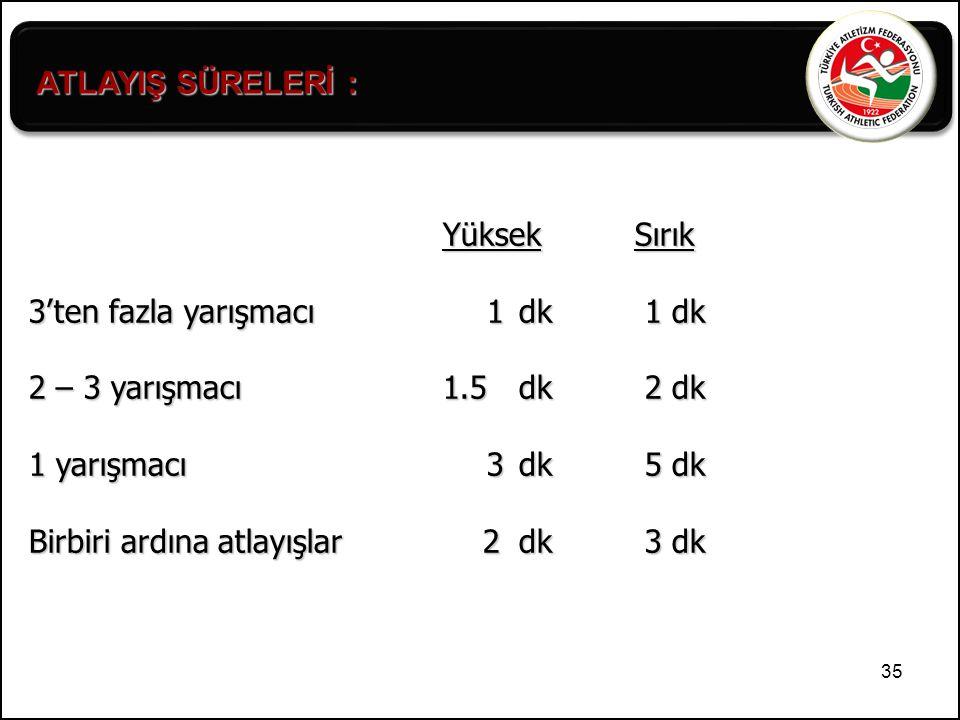 35 ATLAYIŞ SÜRELERİ : Yüksek Sırık Yüksek Sırık 3'ten fazla yarışmacı 1 dk 1 dk 2 – 3 yarışmacı 1.5 dk 2 dk 1 yarışmacı 3 dk 5 dk Birbiri ardına atlay