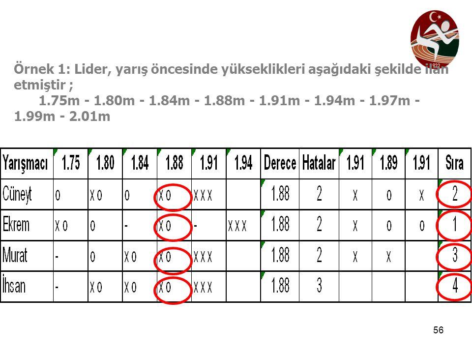 56 Örnek 1: Lider, yarış öncesinde yükseklikleri aşağıdaki şekilde ilan etmiştir ; 1.75m - 1.80m - 1.84m - 1.88m - 1.91m - 1.94m - 1.97m - 1.99m - 2.0