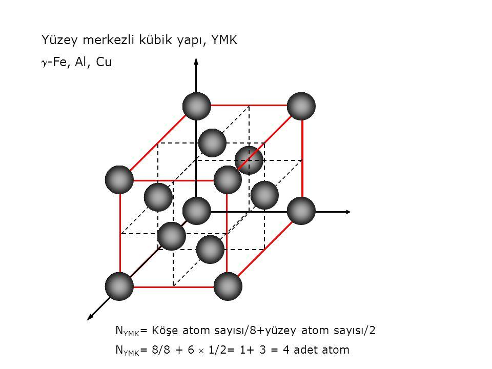 Yüzey merkezli kübik yapı, YMK -Fe, Al, Cu N YMK = Köşe atom sayısı/8+yüzey atom sayısı/2 N YMK = 8/8 + 6  1/2= 1+ 3 = 4 adet atom