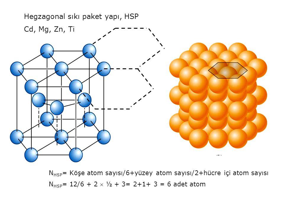 Hegzagonal sıkı paket yapı, HSP Cd, Mg, Zn, Ti N HSP = Köşe atom sayısı/6+yüzey atom sayısı/2+hücre içi atom sayısı N HSP = 12/6 + 2  ½ + 3= 2+1+ 3 = 6 adet atom