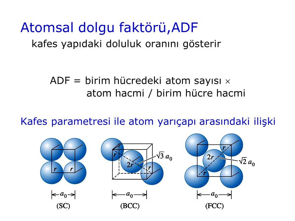 Atomsal dolgu faktörü,ADF kafes yapıdaki doluluk oranını gösterir ADF = birim hücredeki atom sayısı  atom hacmi / birim hücre hacmi Kafes parametresi ile atom yarıçapı arasındaki ilişki
