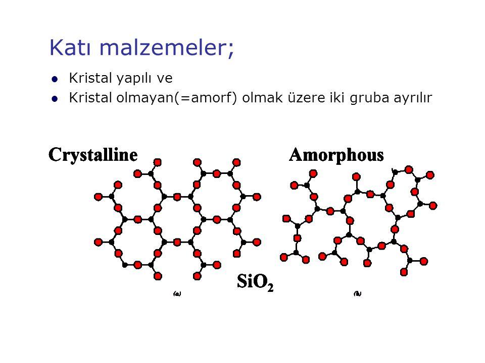 Katı malzemeler; ●Kristal yapılı ve ●Kristal olmayan(=amorf) olmak üzere iki gruba ayrılır