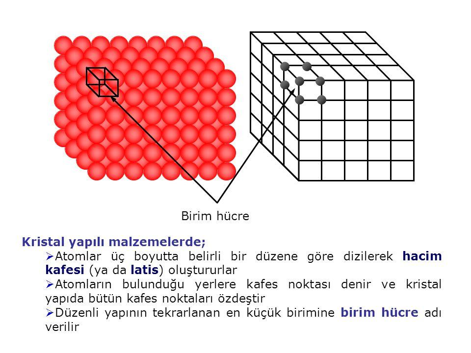 Birim hücre Kristal yapılı malzemelerde;  Atomlar üç boyutta belirli bir düzene göre dizilerek hacim kafesi (ya da latis) oluştururlar  Atomların bulunduğu yerlere kafes noktası denir ve kristal yapıda bütün kafes noktaları özdeştir  Düzenli yapının tekrarlanan en küçük birimine birim hücre adı verilir