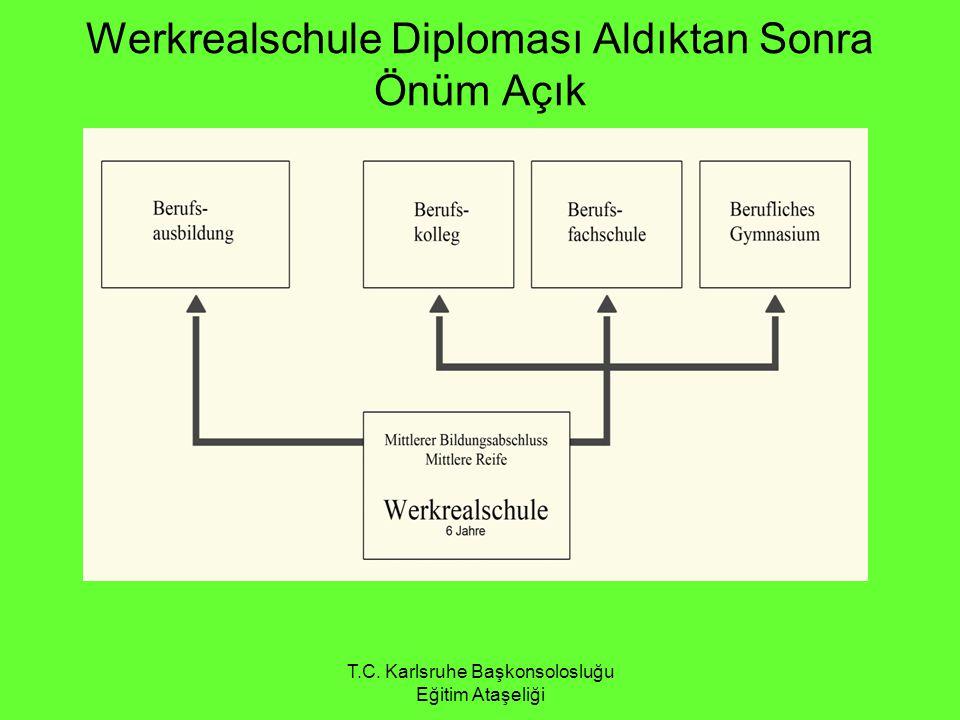 T.C. Karlsruhe Başkonsolosluğu Eğitim Ataşeliği Werkrealschule Diploması Aldıktan Sonra Önüm Açık