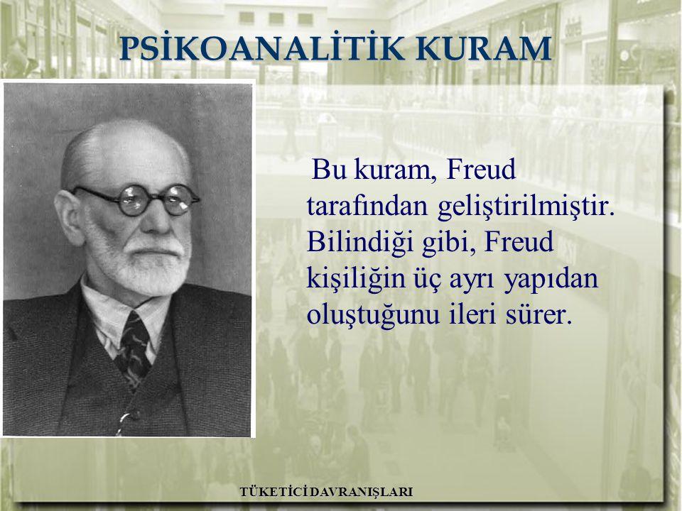 A.H. İslamoğlu R. Altunışık TÜKETİCİ DAVRANIŞLARI PSİKOANALİTİK KURAM Bu kuram, Freud tarafından geliştirilmiştir. Bilindiği gibi, Freud kişiliğin üç