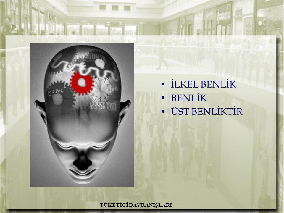 A.H. İslamoğlu R. Altunışık TÜKETİCİ DAVRANIŞLARI İLKEL BENLİK BENLİK ÜST BENLİKTİR