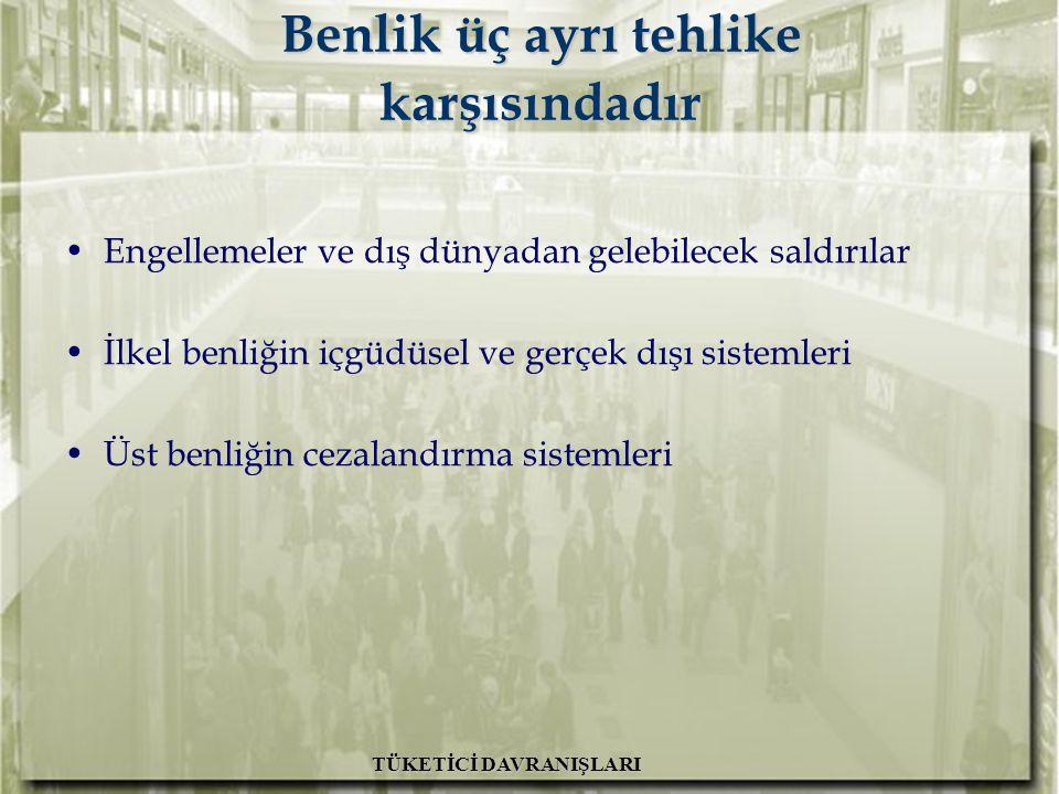 A.H. İslamoğlu R. Altunışık TÜKETİCİ DAVRANIŞLARI Benlik üç ayrı tehlike karşısındadır Engellemeler ve dış dünyadan gelebilecek saldırılar İlkel benli