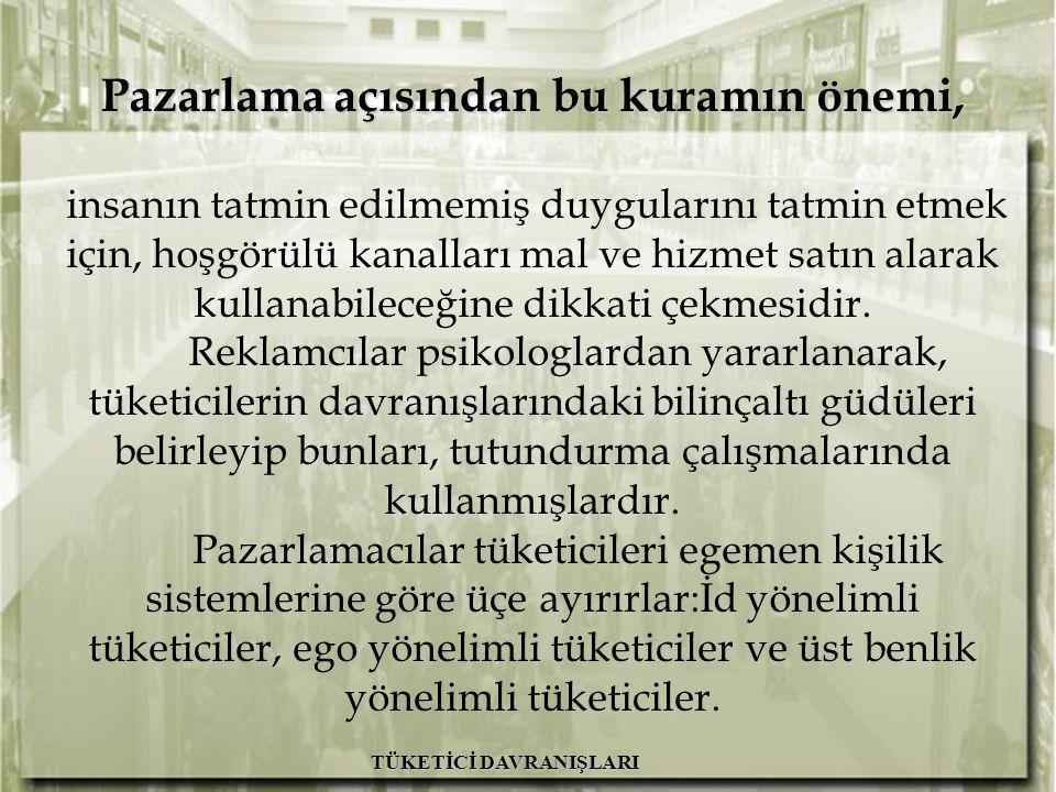 A.H. İslamoğlu R. Altunışık TÜKETİCİ DAVRANIŞLARI Pazarlama açısından bu kuramın önemi, Pazarlama açısından bu kuramın önemi, insanın tatmin edilmemiş