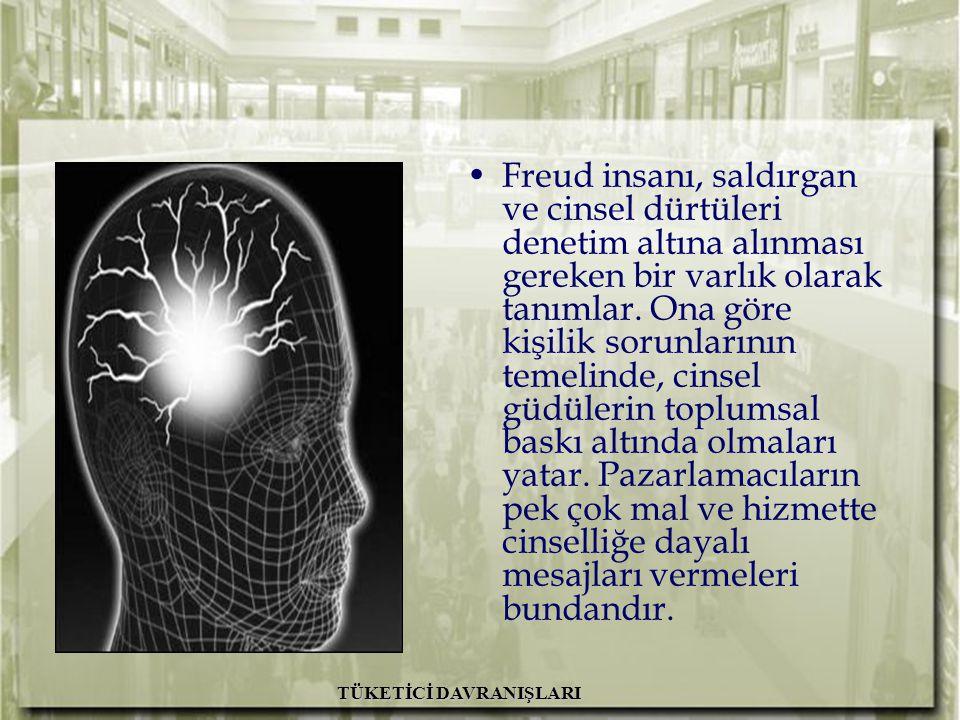 A.H. İslamoğlu R. Altunışık TÜKETİCİ DAVRANIŞLARI Freud insanı, saldırgan ve cinsel dürtüleri denetim altına alınması gereken bir varlık olarak tanıml