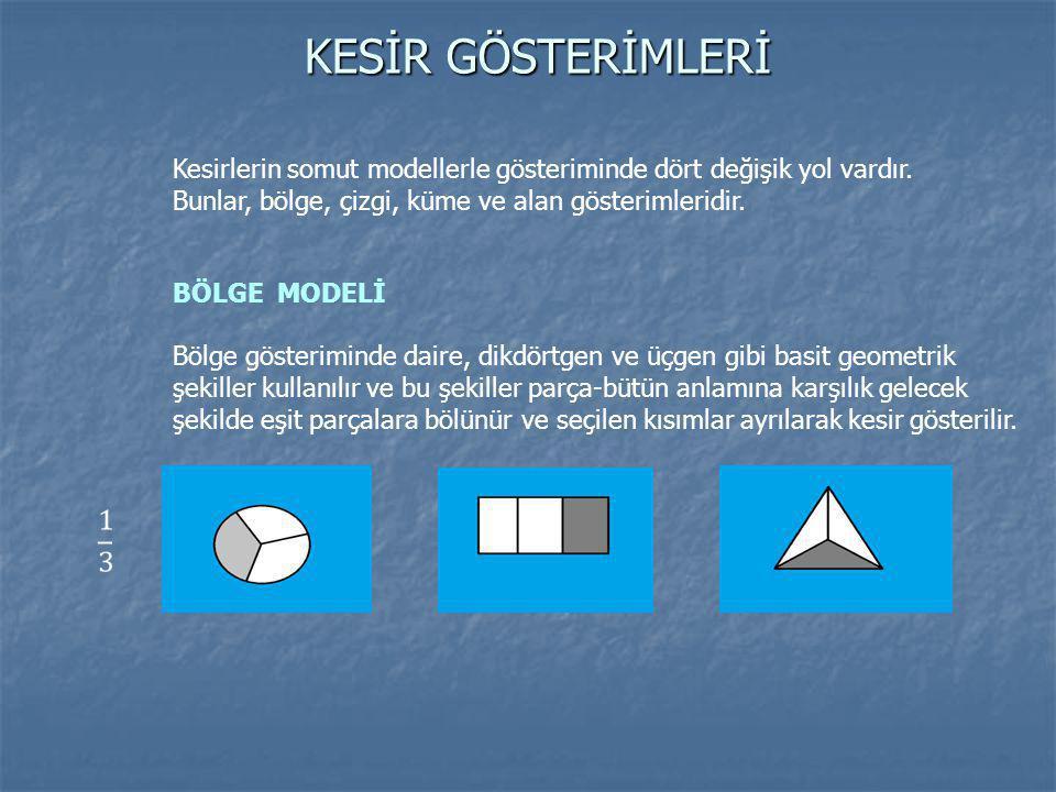 KESİR GÖSTERİMLERİ Kesirlerin somut modellerle gösteriminde dört değişik yol vardır. Bunlar, bölge, çizgi, küme ve alan gösterimleridir. BÖLGE MODELİ
