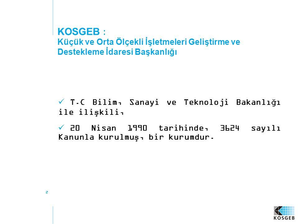 2 T.C Bilim, Sanayi ve Teknoloji Bakanlığı ile ilişkili, 20 Nisan 1990 tarihinde, 3624 sayılı Kanunla kurulmuş, bir kurumdur.