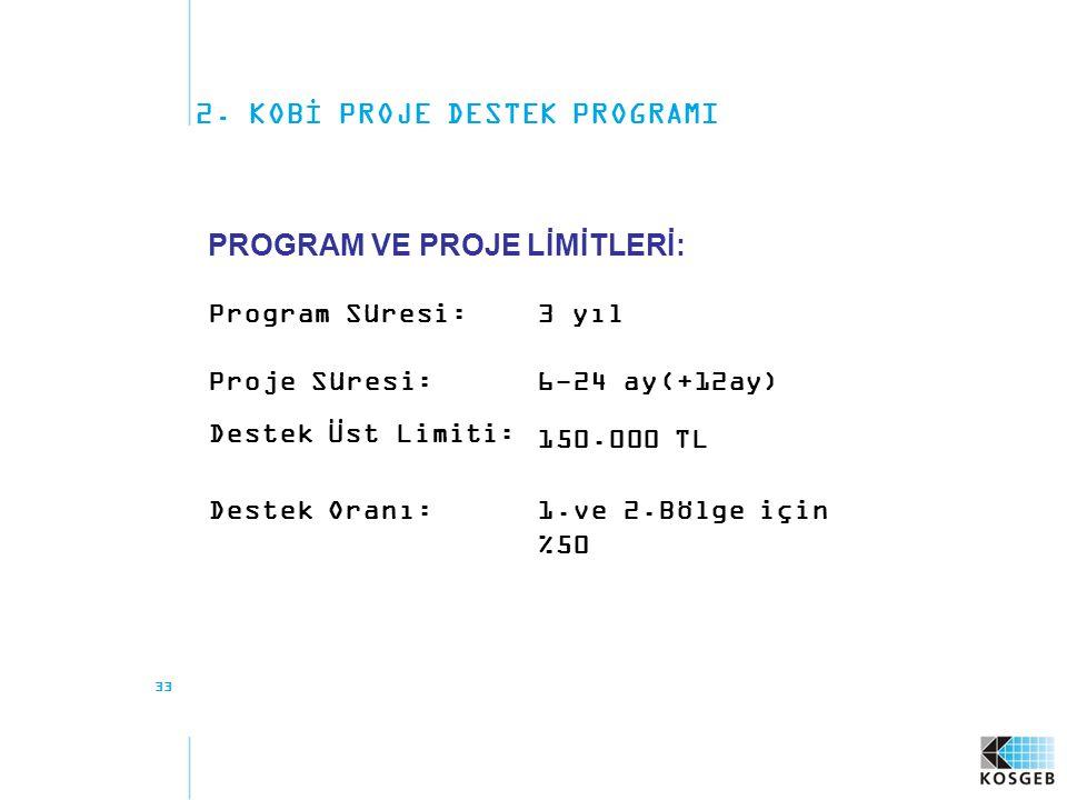 33 2. KOBİ PROJE DESTEK PROGRAMI Program Süresi:3 yıl Proje Süresi:6-24 ay(+12ay) Destek Üst Limiti: 150.000 TL Destek Oranı:1.ve 2.Bölge için %50 PRO
