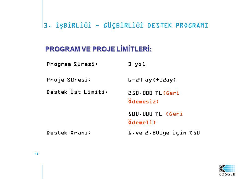 41 Program Süresi:3 yıl Proje Süresi:6-24 ay(+12ay) Destek Üst Limiti: 250.000 TL(Geri Ödemesiz) 500.000 TL (Geri Ödemeli) Destek Oranı:1.ve 2.Bölge için %50 PROGRAM VE PROJE LİMİTLERİ: 3.