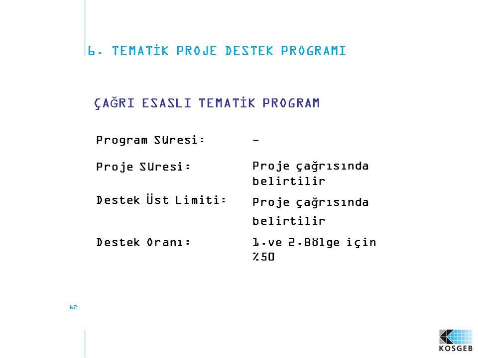 62 Program Süresi:- Proje Süresi:Proje çağrısında belirtilir Destek Üst Limiti: Proje çağrısında belirtilir Destek Oranı:1.ve 2.Bölge için %50 ÇAĞRI ESASLI TEMATİK PROGRAM 6.