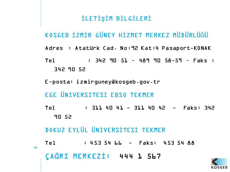 İLETİŞİM BİLGİLERİ 70 KOSGEB İZMİR GÜNEY HİZMET MERKEZ MÜDÜRLÜĞÜ Adres: Atatürk Cad. No:92 Kat:4 Pasaport-KONAK Tel : 342 90 51 – 489 90 58-59 – Faks