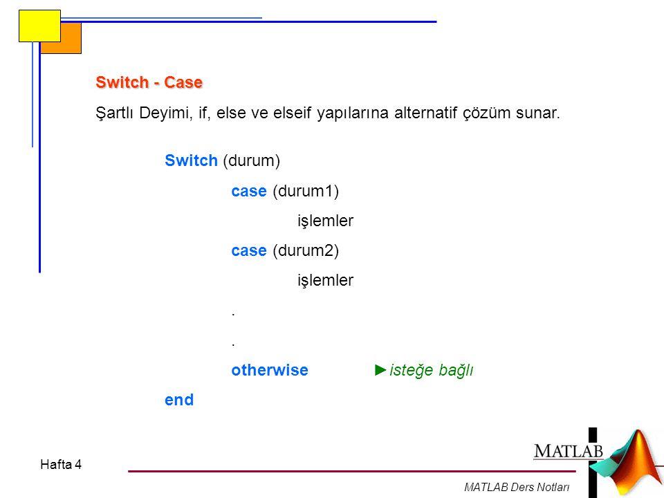 Hafta 4 MATLAB Ders Notları Switch - Case Şartlı Deyimi, if, else ve elseif yapılarına alternatif çözüm sunar. Switch (durum) case (durum1) işlemler c