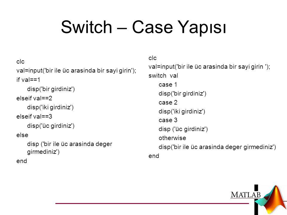 Switch – Case Yapısı clc val=input('bir ile üc arasinda bir sayi girin'); if val==1 disp('bir girdiniz') elseif val==2 disp('iki girdiniz') elseif val
