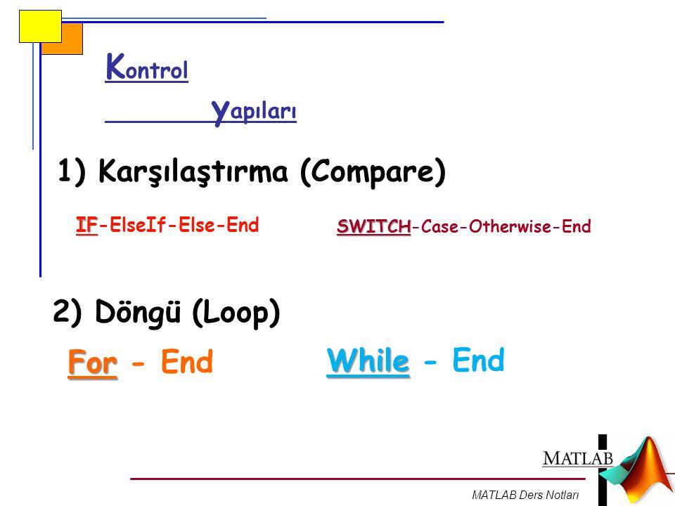 MATLAB Ders Notları While While - End K ontrol y apıları IF IF-ElseIf-Else-End SWITCH SWITCH-Case-Otherwise-End For For - End 1) Karşılaştırma (Compar