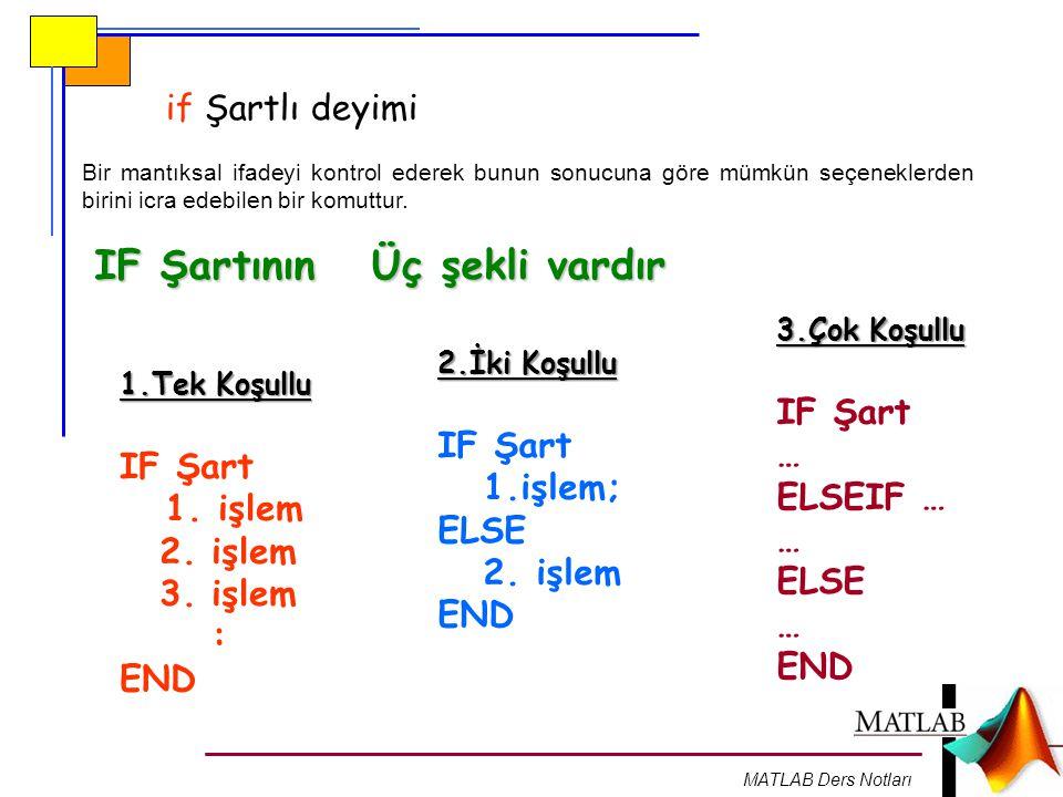 MATLAB Ders Notları IF Şartının Üç şekli vardır 1.Tek Koşullu IF Şart 1. işlem 2. işlem 3. işlem : END Bir mantıksal ifadeyi kontrol ederek bunun sonu