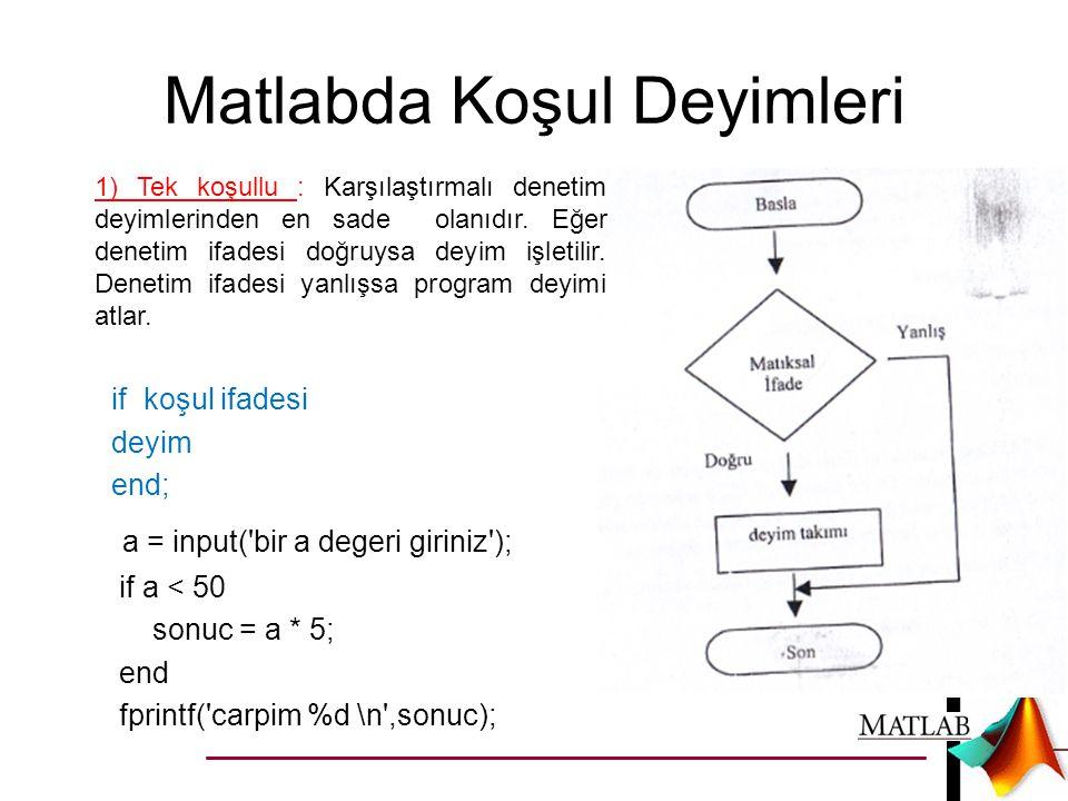 Matlabda Koşul Deyimleri İf koşul ifadesi deyim else deyim end a = input( bir a degeri giriniz= ); if (a < 50) sonuc = a * 5; elseif (a == 50) sonuc = a / 5; else sonuc = 0; end fprintf( islem sonucu = %d \n ,sonuc); 2) İki koşullu : Bazen if ifadesindeki koşula bağlı olarak koşul doğru ise bir deyimin yanlış ise bir deyimin işletilmesi gerekir.