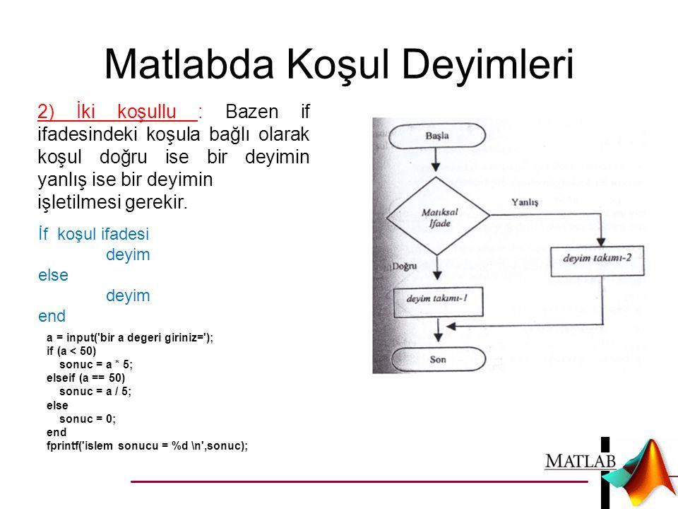 Örnek: Bir pusulanın kuzeye göre verilen tamsayı açı değerine göre yönün ne olduğunu bulan Matlab kodunu yazınız.