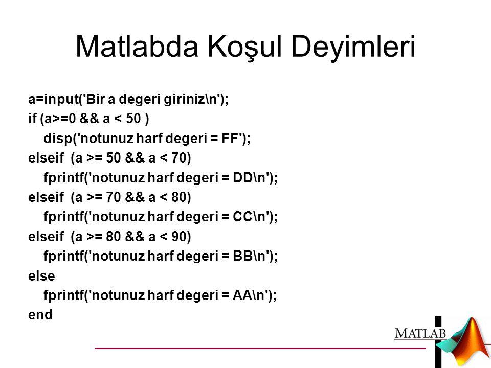 Matlabda Koşul Deyimleri a=input('Bir a degeri giriniz\n'); if (a>=0 && a < 50 ) disp('notunuz harf degeri = FF'); elseif (a >= 50 && a < 70) fprintf(