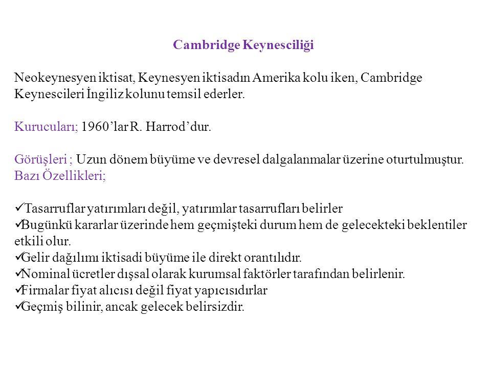 Dengesizlik Keynesciliği ( Walrasyan-Keynesyen Okul) Kurucular; R.