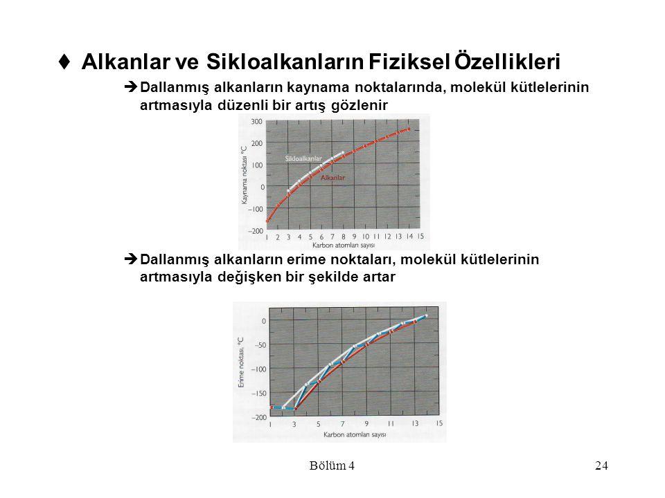 Bölüm 424  Alkanlar ve Sikloalkanların Fiziksel Özellikleri  Dallanmış alkanların kaynama noktalarında, molekül kütlelerinin artmasıyla düzenli bir