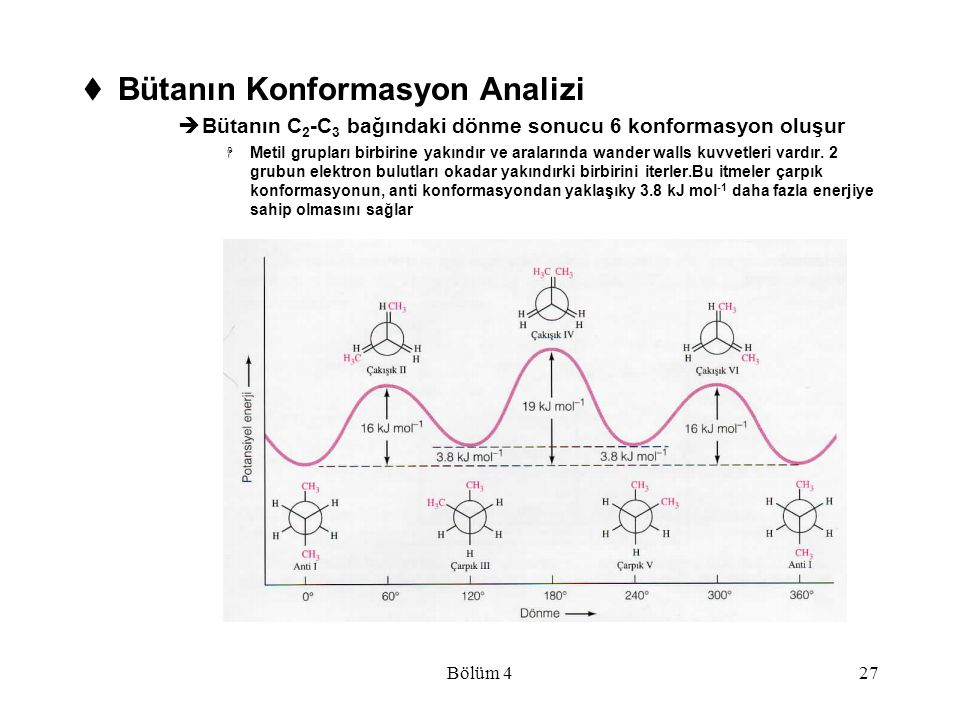 Bölüm 427  Bütanın Konformasyon Analizi  Bütanın C 2 -C 3 bağındaki dönme sonucu 6 konformasyon oluşur  Metil grupları birbirine yakındır ve aralar