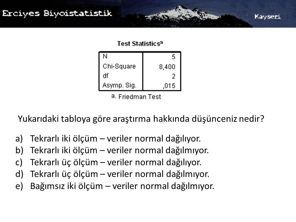 Yukarıdaki tabloya göre araştırma hakkında düşünceniz nedir? a)Tekrarlı iki ölçüm – veriler normal dağılıyor. b)Tekrarlı iki ölçüm – veriler normal da