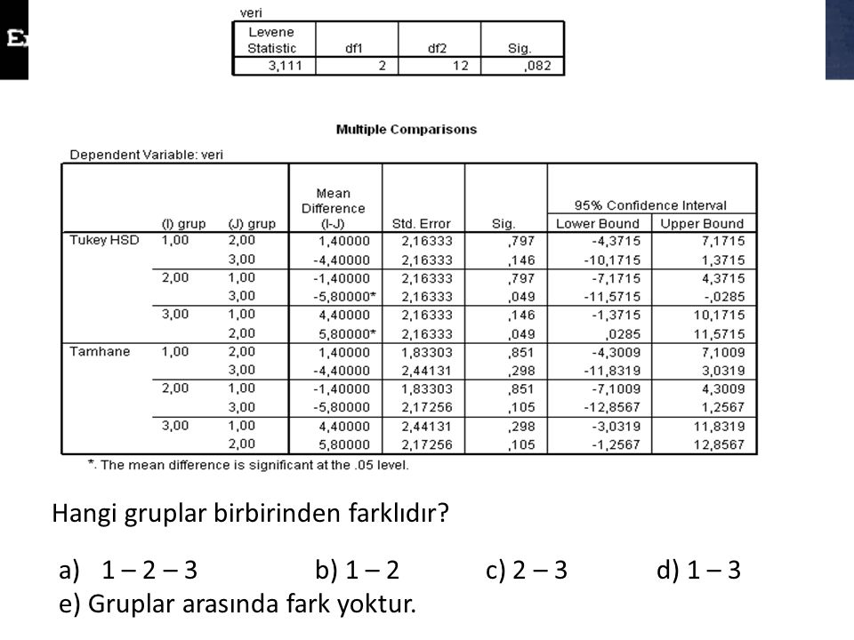 Hangi gruplar birbirinden farklıdır? a)1 – 2 – 3b) 1 – 2c) 2 – 3d) 1 – 3 e) Gruplar arasında fark yoktur.