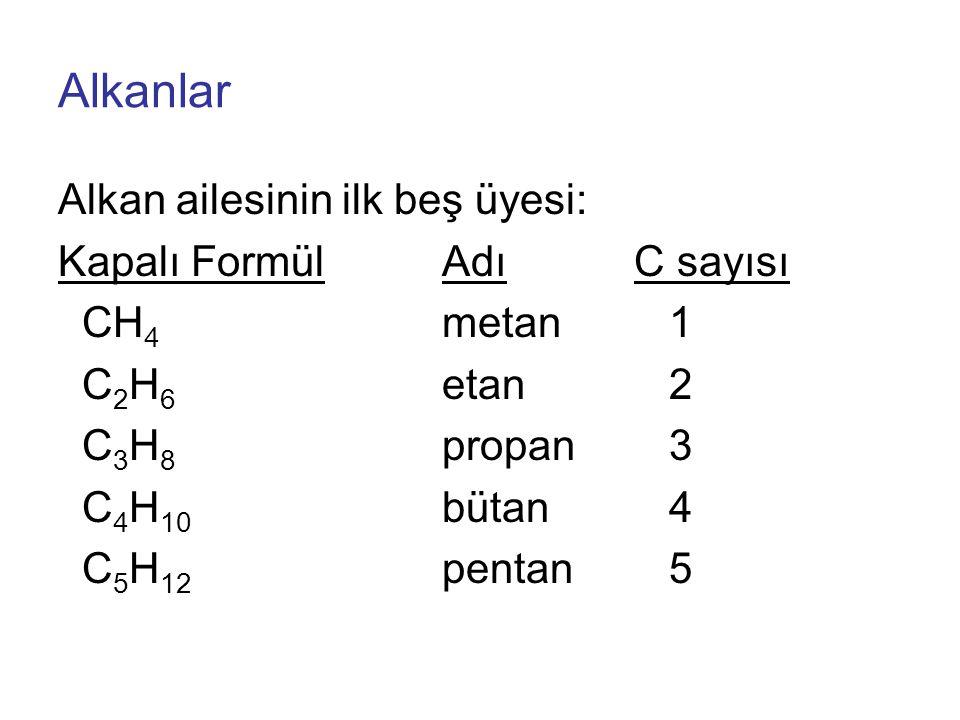 Alkan ailesinin ilk beş üyesi: Kapalı FormülAdıC sayısı CH 4 metan 1 C 2 H 6 etan 2 C 3 H 8 propan 3 C 4 H 10 bütan 4 C 5 H 12 pentan 5 Alkanlar