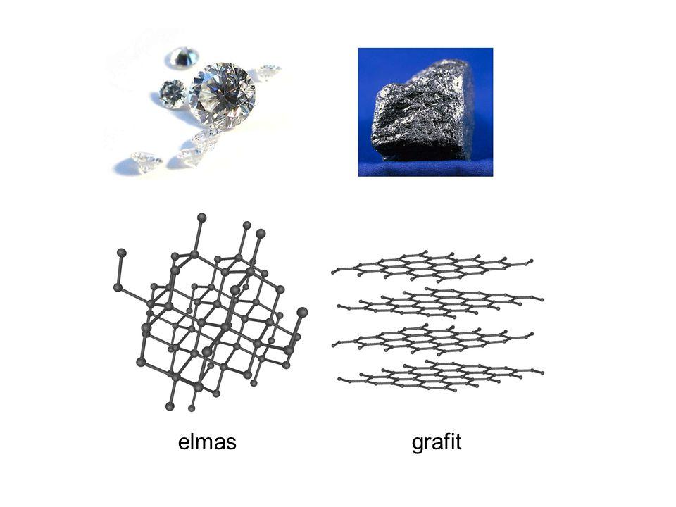 Melezleşme Bir karbon atomu 4 tane tekli bağ yapıyorsa bağ yapan orbitallerinin hepsi de sp3 melezleşmesine uğramıştır.