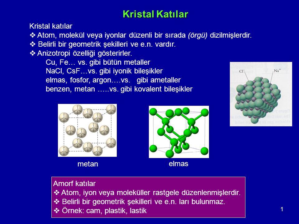 12 Kübik Kristal Yapılarda Atom Yarıçapları Doluluk Oranı : ( V küre / V birim hücre ) x100 a: Birim hücre kenar uzunluğu r: Atom yarıçapı r = a/2 a  3/4 a  2/4 DO= % 52 % 68 % 74